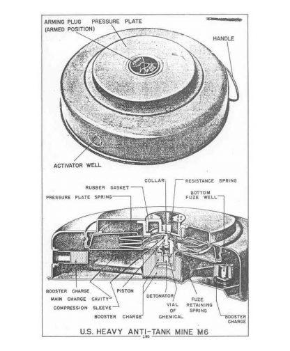 Conteneur de mine T6E1 daté 1944